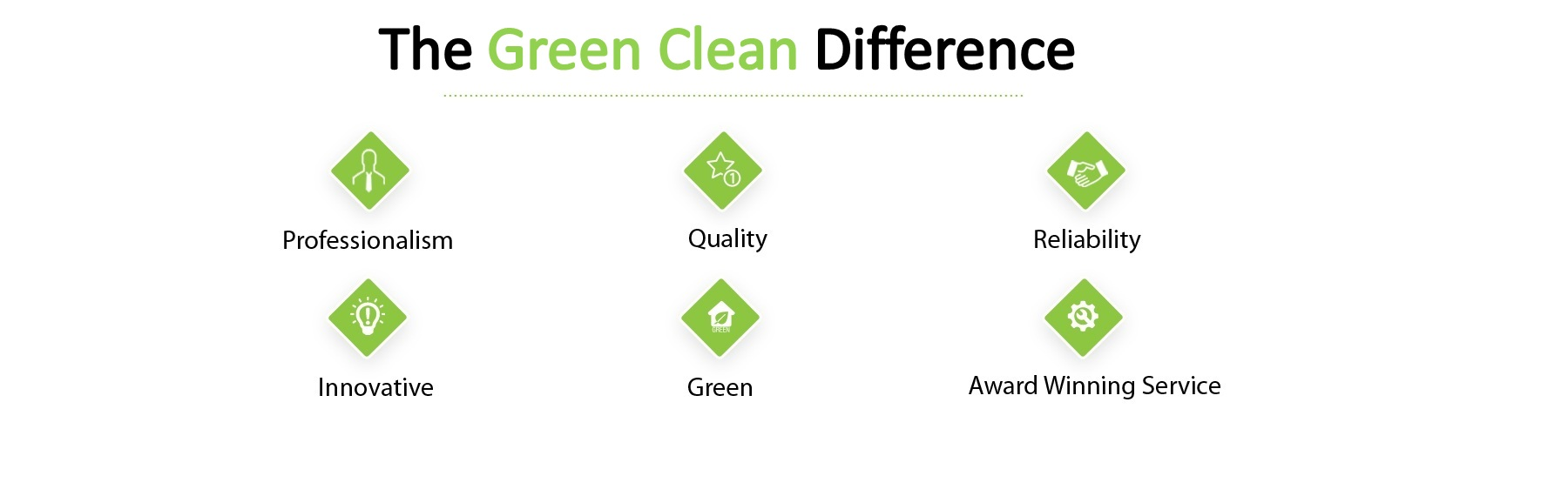 The Green Clean Difference